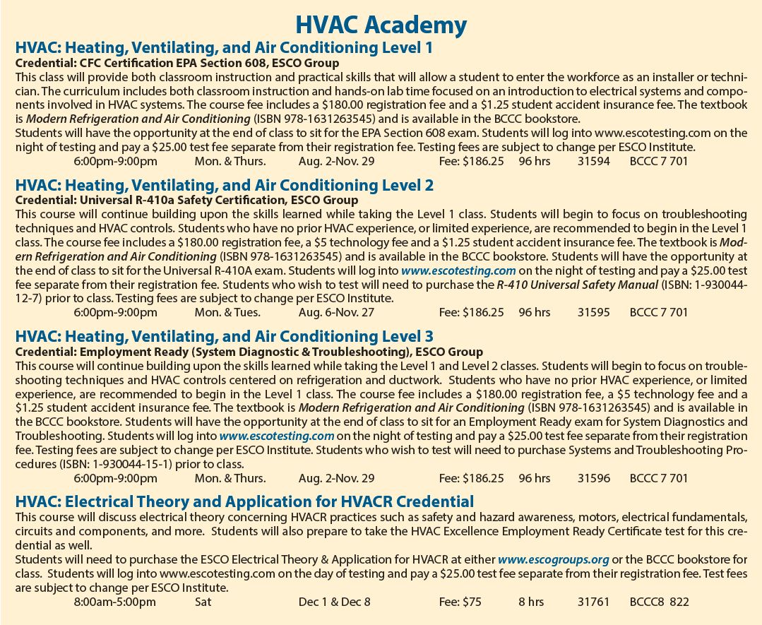 Hvac Beaufort County Community College Drawing Basics For More Information Or To Register Please Contact